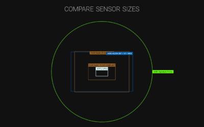 Compare Camera Senzor Sizes